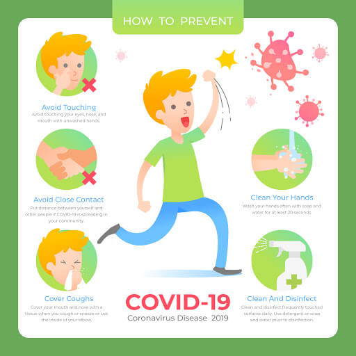 Reminders about COVID-19 prevention